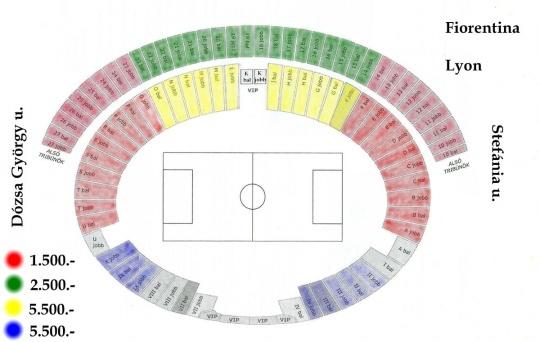 A Fiorentina és a Lyon elleni jegyárak
