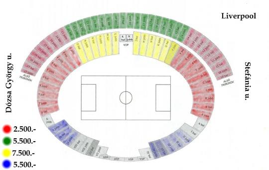 A Liverpool elleni jegyárak