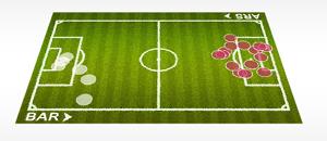 Barcelona-Arsenal: lövések