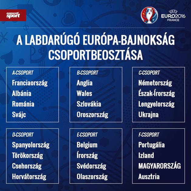 foci eb naptár EB 2016 Franciaország foci eb naptár
