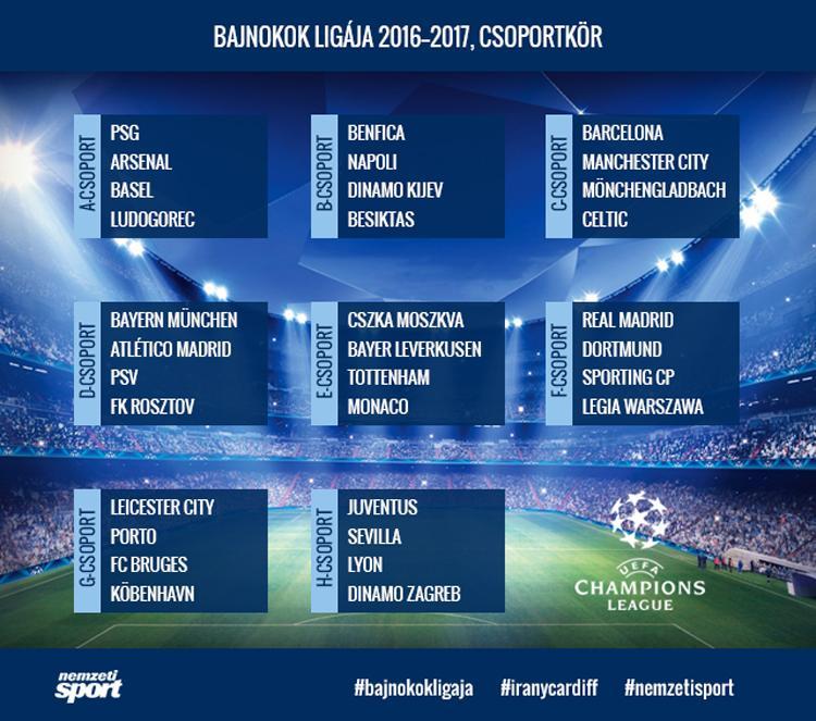 Nikolics Nemanja csapata megkapta a Realt �s a Dortmundot