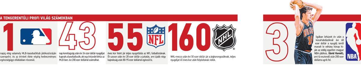 """d424d0dd55 Élet(járadék) a sport után, avagy a """"sportolói nyugdíj"""" - NSO"""